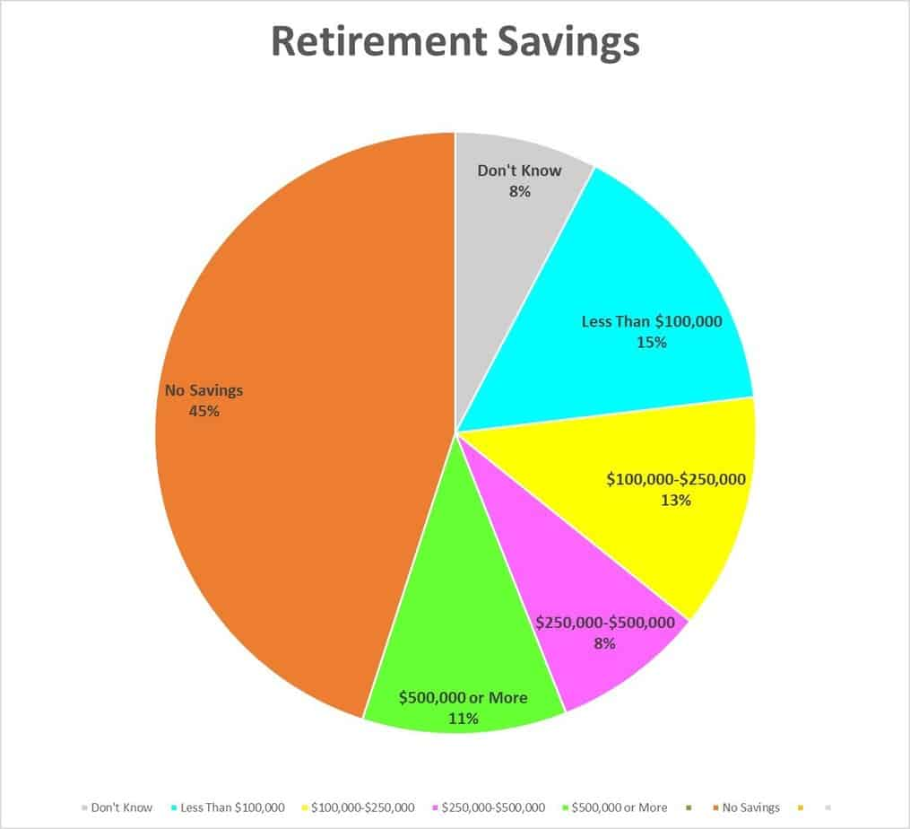 Baby Boomer Facts: The Truth about the Retirement Crisis ...