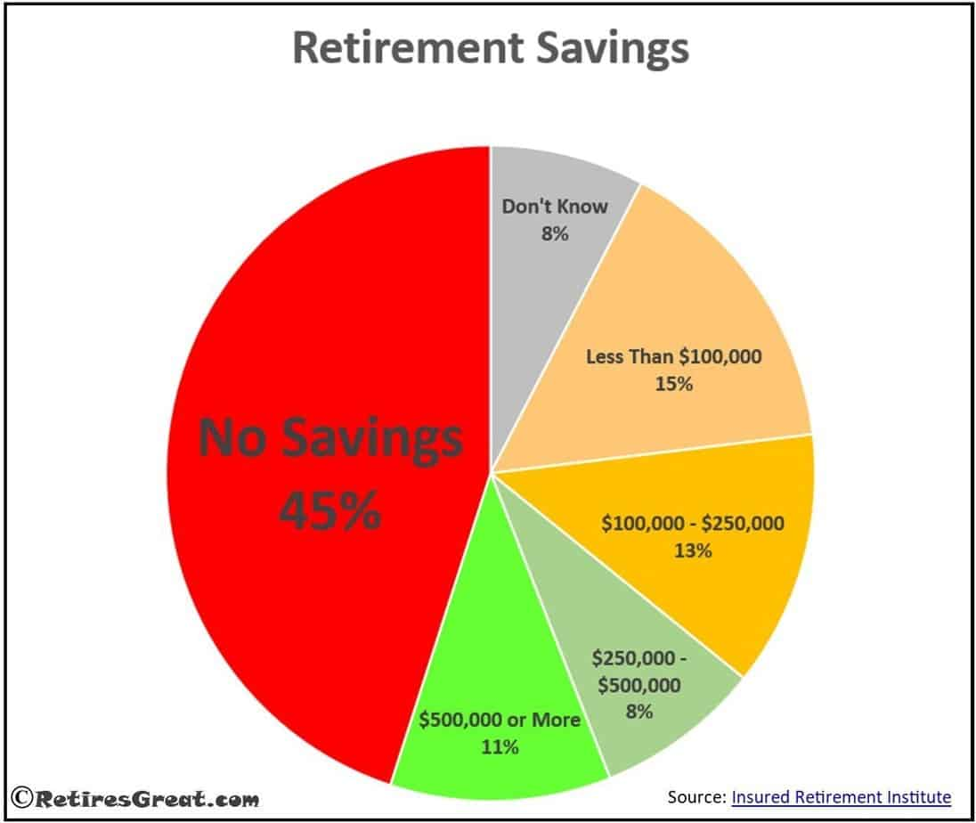 baby boomer facts,baby boomer retirement,baby boomer