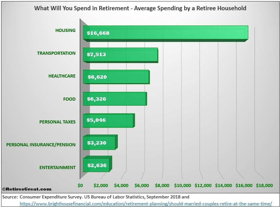 why you shouldn't retire when your spouse does,why you and your spouse should consider retiring separately,why you and your partner might not want to retire together,surprising benefits of not retiring with your spouse,should you retire at the same time as your spouse,should spouses retire at the same time,should couples retire at the same time,should you and your spouse retire at the same time,why you and your spouse probably shouldn't retire together,when one spouse retires and the other doesn't,pros and cons of not retiring together,should both spouses retire at the same time,should you retire at the same time as your partner,why you should retire at different times,benefits of not retiring with your spouse,should married couples retire at the same time,retire together or not